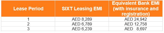 Leasing uae emi table mb e class e200 032021