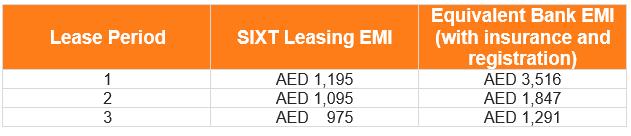 Leasing uae emi table used toyota yaris hb 2021