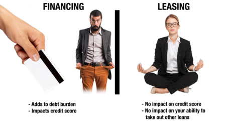Sixt Leasing Reason 6 Debt Burden EN